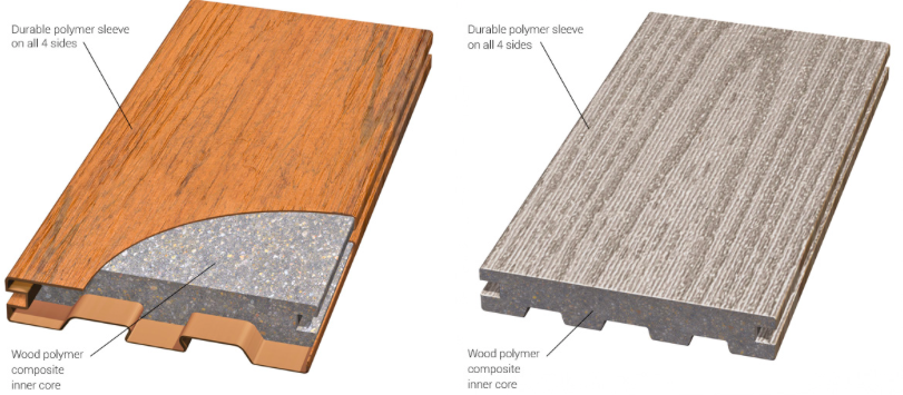 Deck Boards Are Ced Which Means That They Have An Additional Layer Covers Their Wood Composite Core This Is Bonded To The
